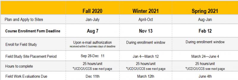 Uccs Fall 2022 Calendar.U C C S C A L E N D A R F A L L 2 0 2 1 Zonealarm Results