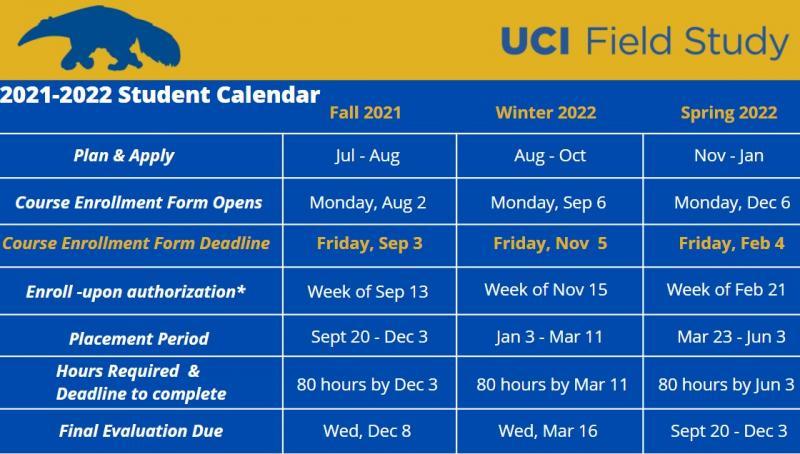 Uci Calendar 2022.Deadlines Procedures Field Study